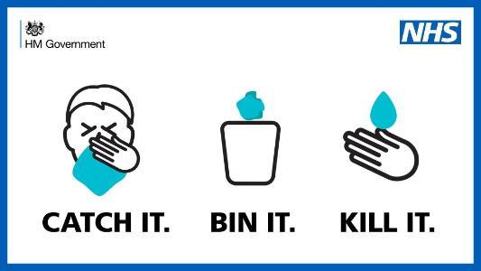 NHS Catch It, Bin It, Kill It