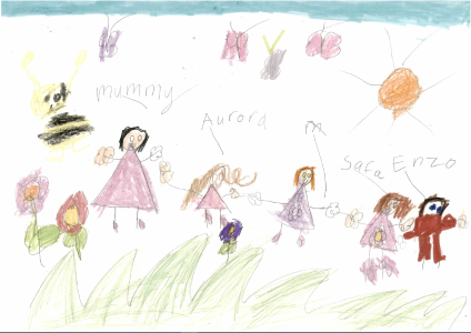 Aurora has drawn a picture of her family enjoying the sun in a beautiful garden