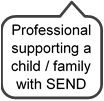 We received this feedback from a teaching assistant who supports students with SEN