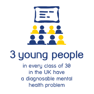 An infographic showing that 3 out of every class of 30 children and young people will have a diagnosable mental healtrh condition