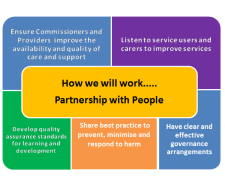 How we will work:
