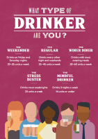 What Type of Drinker are you?