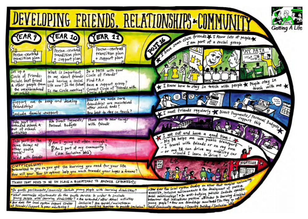 pfa-friends&relationships-graphic