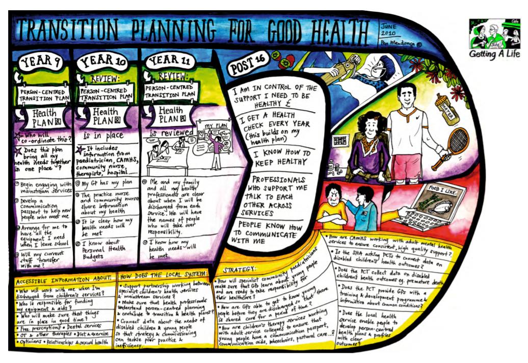 pfa-health-graphic