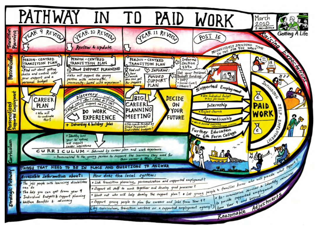 pfa-work-graphic