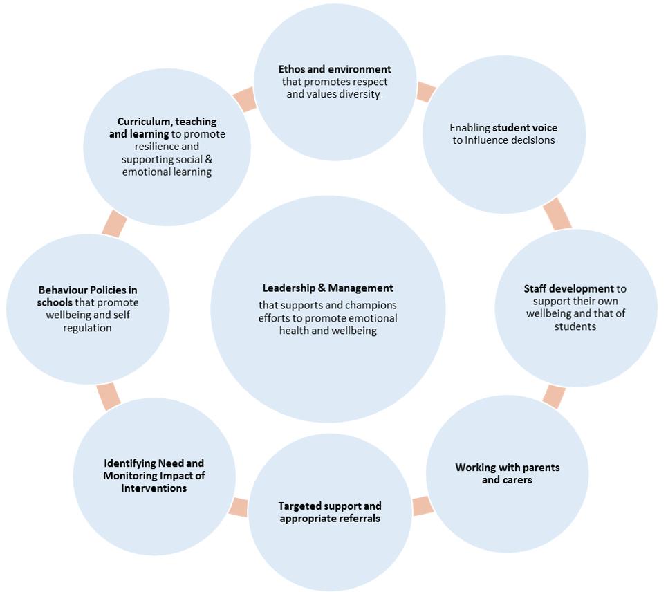WHAMS framework image
