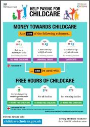 Help with Childcare Costs Poster