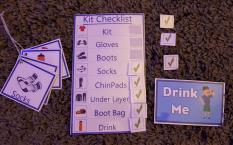 Kit List