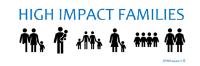 High Impact Families Logo