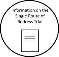 Information on the Single Route of Redress Trial