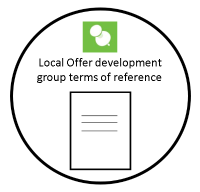 Local Offer development group terms of reference