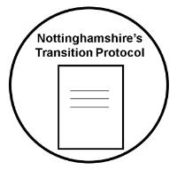 Nottinghamsire's Transition Protocol
