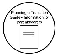 Panning a Transition Guide - Information for parents/carers