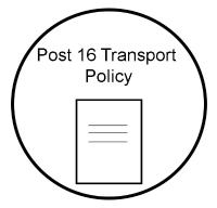 Post 16 transport policy
