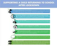 Supporting a child returning to school