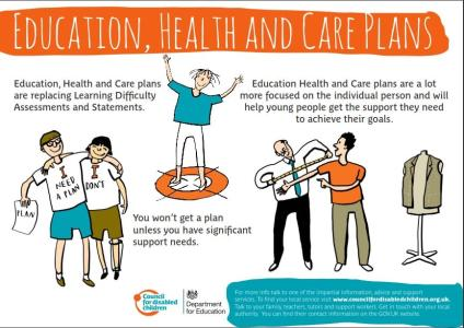 Education Health and Care Plan graphic