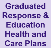 Graduated Response and Education, Health and Care Plans