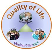 Quality of Life - A holistic view