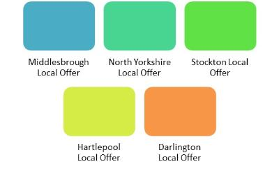 Neighbouring Local Offer Information
