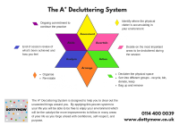 The A* Decluttering System