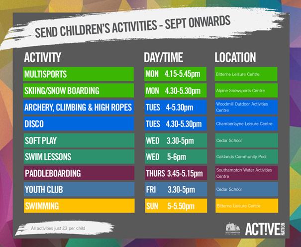 Active Nations Buzz Activities