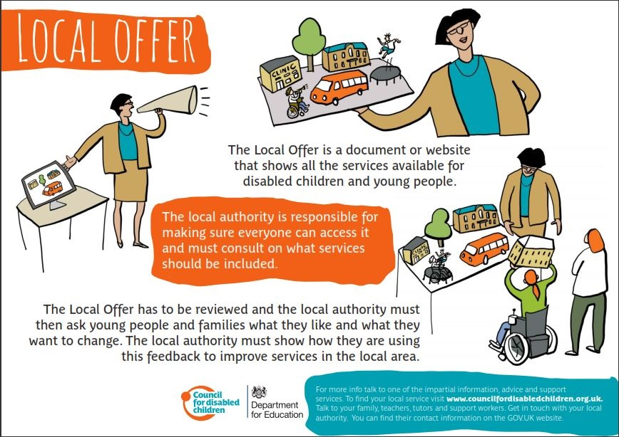 Local offer poster