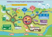 Childrens mental health support pathway - North Staffs
