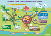 Children's Mental Health Support - South Staffs