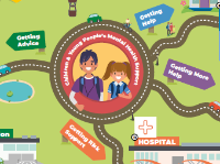 Childrens mental health support pathway