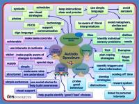 ASD TES Resource
