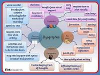 Dsygraphia TES Resource