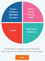 Support wheel graphic