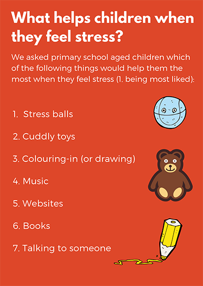 Stress in children and young people - information and advice for