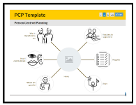 Link to Person Centred Plan Wiki Template