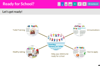 Ready for School Wiki image and link to the wiki