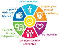 Image of social prescribers logo