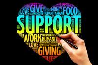 Support wordcloud