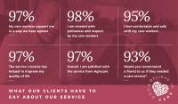 Live-in care infographic